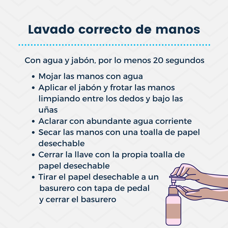 Instrucciones del lavado correcto de manos